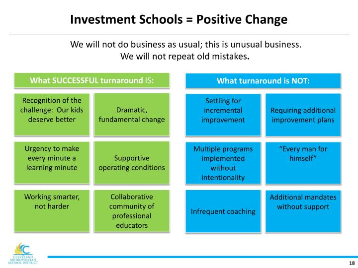 Investment Schools = Positive Change
