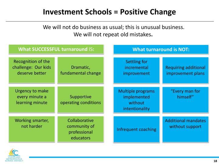 Investment Schools = Positive Change