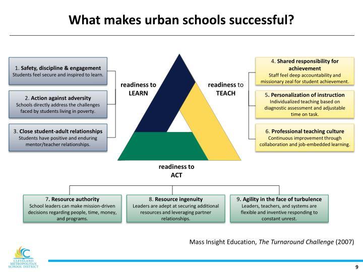 What makes urban schools successful?