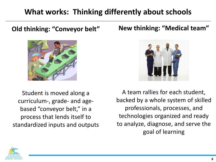 What works:  Thinking differently about schools