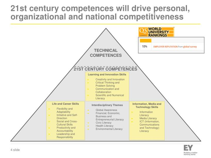 21st century competences will drive personal,