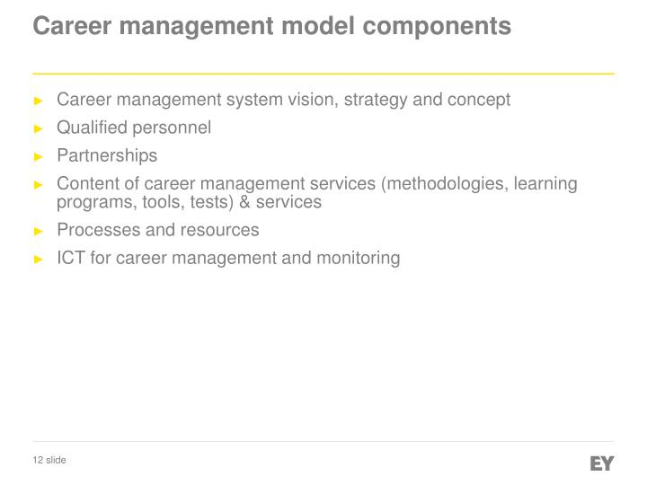 Career management model components