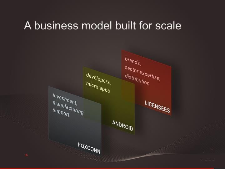 A business model built for scale