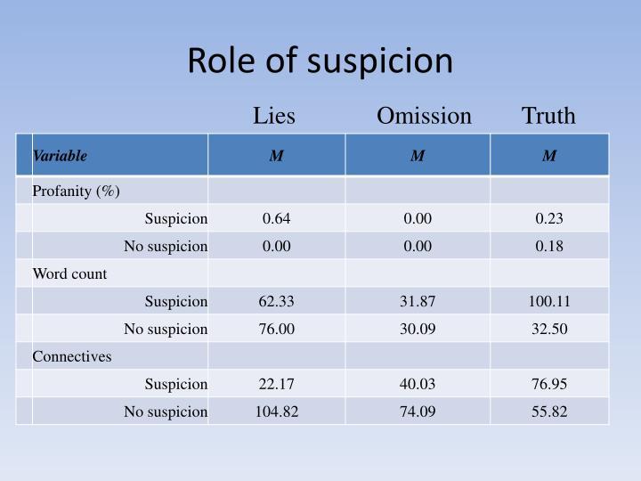 Role of suspicion