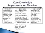 core knowledge implementation timeline