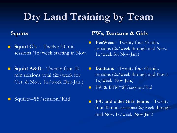 Dry Land Training by Team