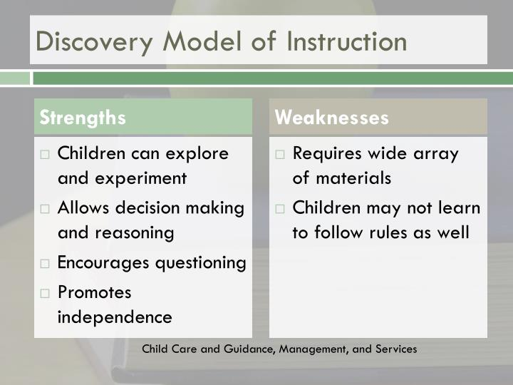 Discovery Model of Instruction