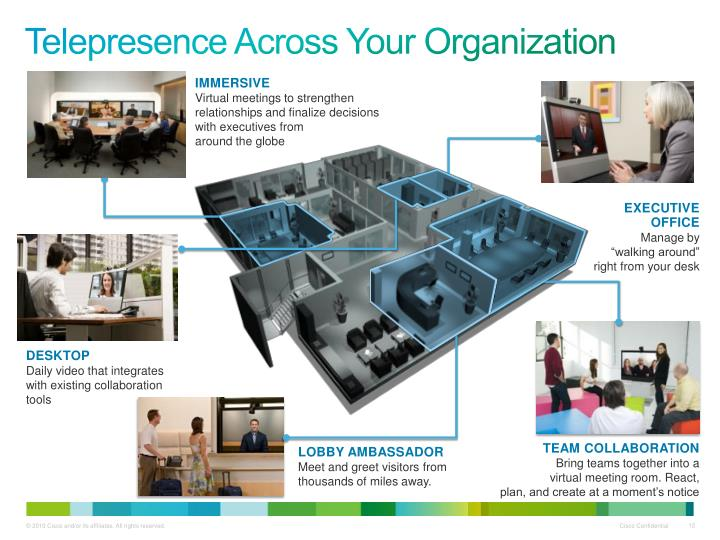 Telepresence Across Your Organization