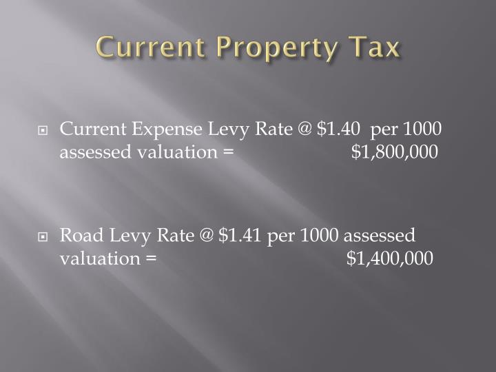 Current Property Tax