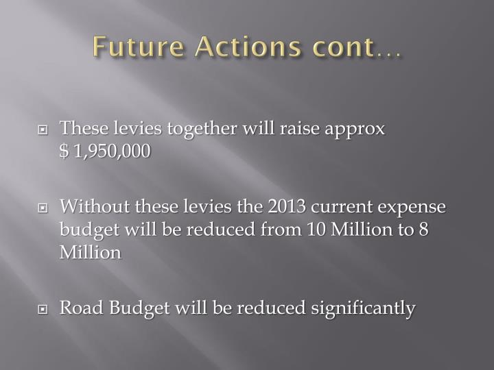 Future Actions cont…