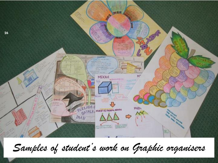 Samples of student's work on Graphic