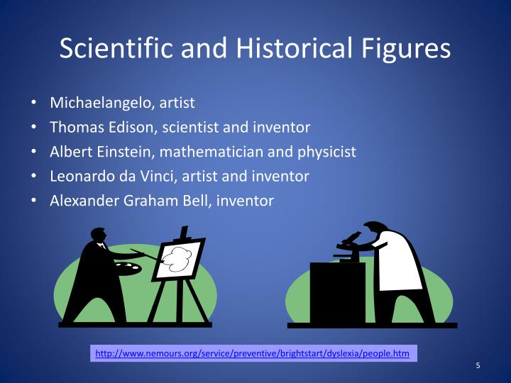 Scientific and Historical Figures