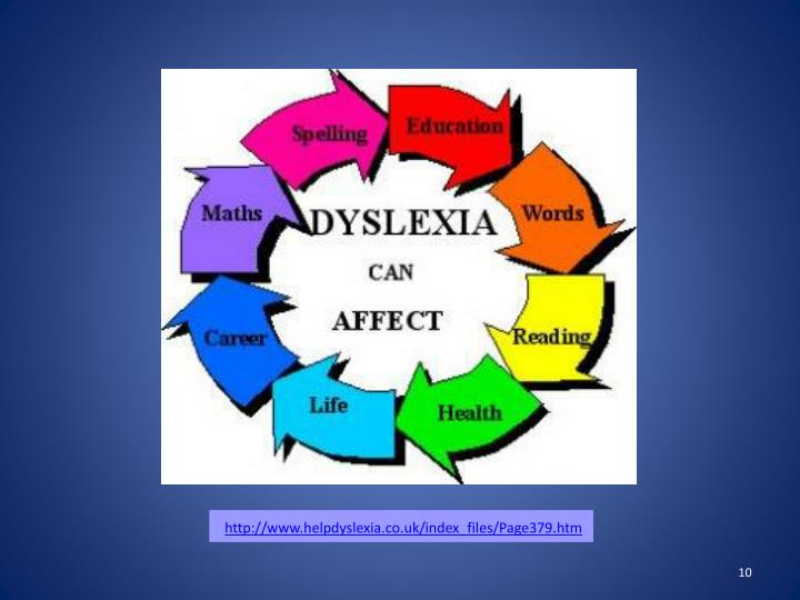 http://www.helpdyslexia.co.uk/index_files/Page379.htm