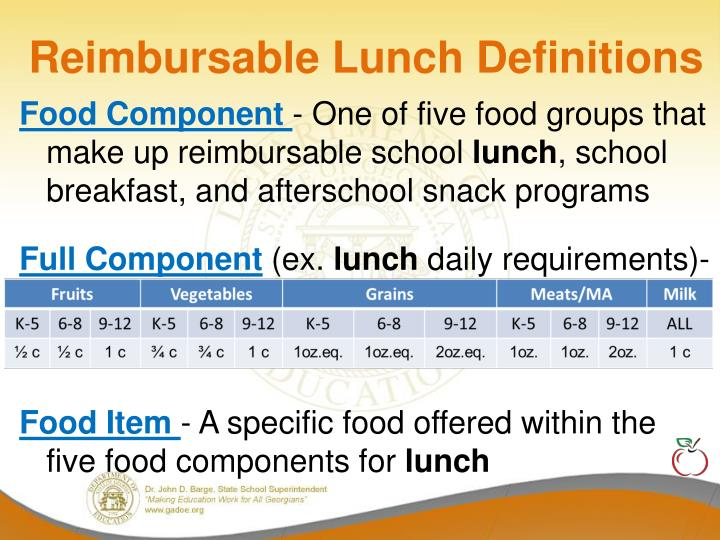 Reimbursable Lunch Definitions