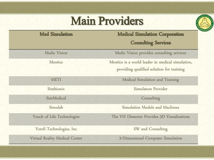 Main Providers
