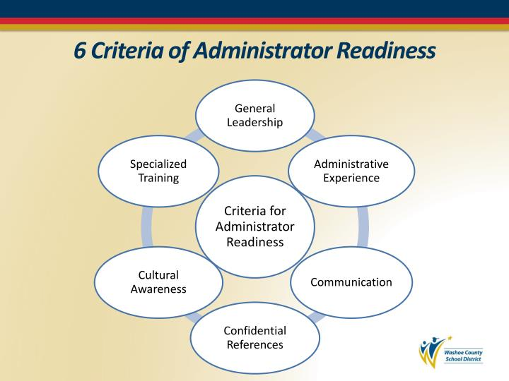 6 Criteria of Administrator Readiness
