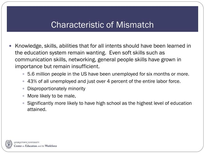 Characteristic of Mismatch