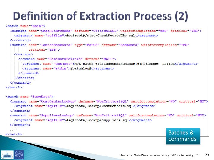 Definition of Extraction Process (2)