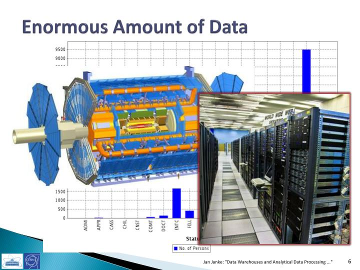 Enormous Amount of Data