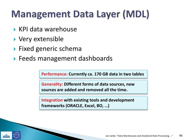 Management Data Layer (MDL)