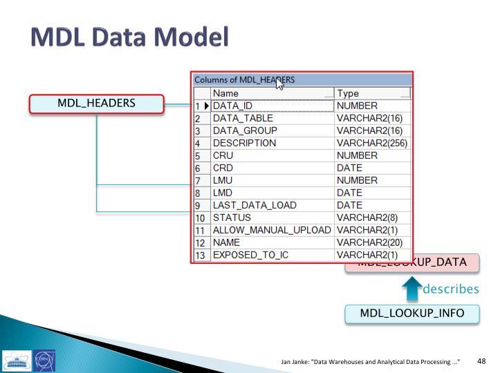 MDL Data Model