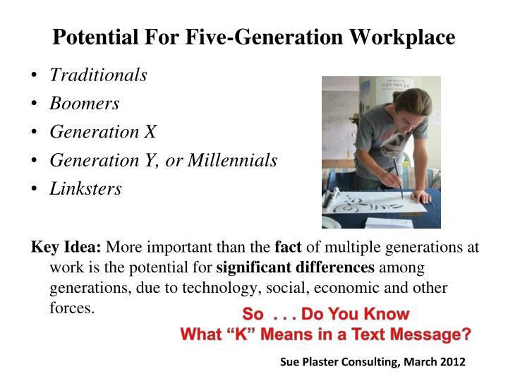 Potential For Five-Generation Workplace