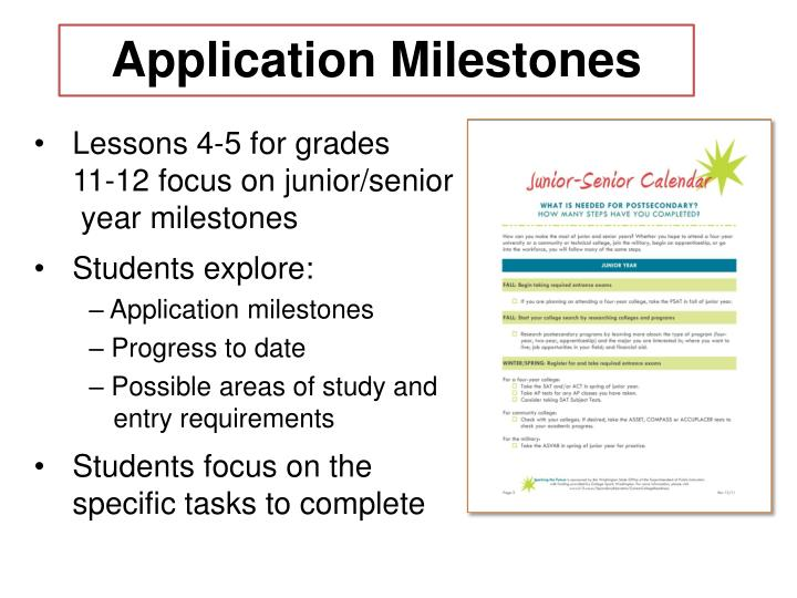 Application Milestones