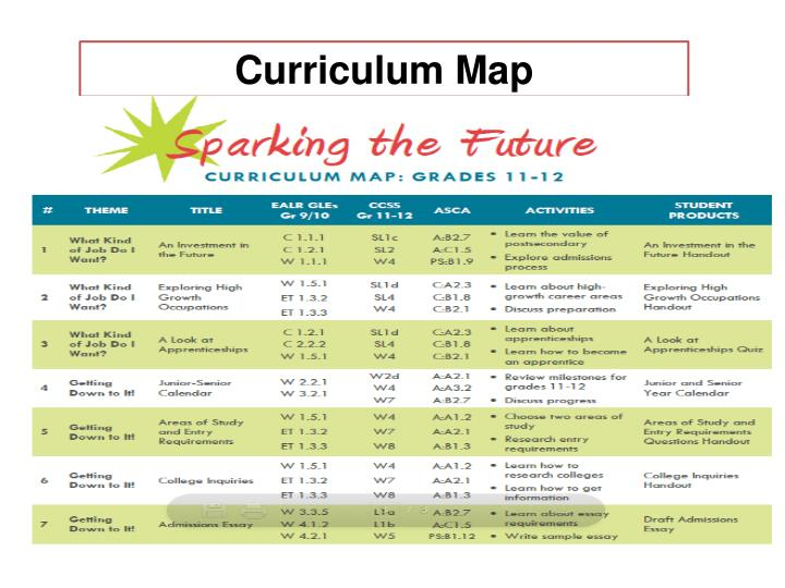 Curriculum Map