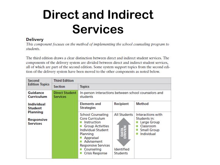 Direct and Indirect Services
