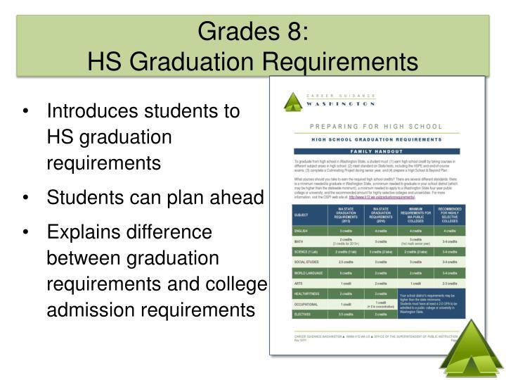 Grades 8: