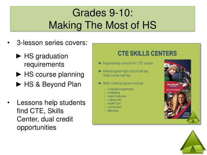 Grades 9-10: