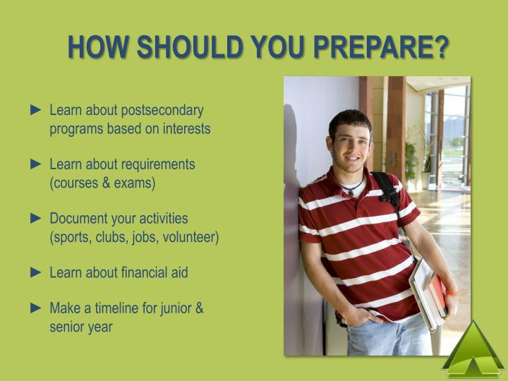 HOW SHOULD YOU PREPARE?