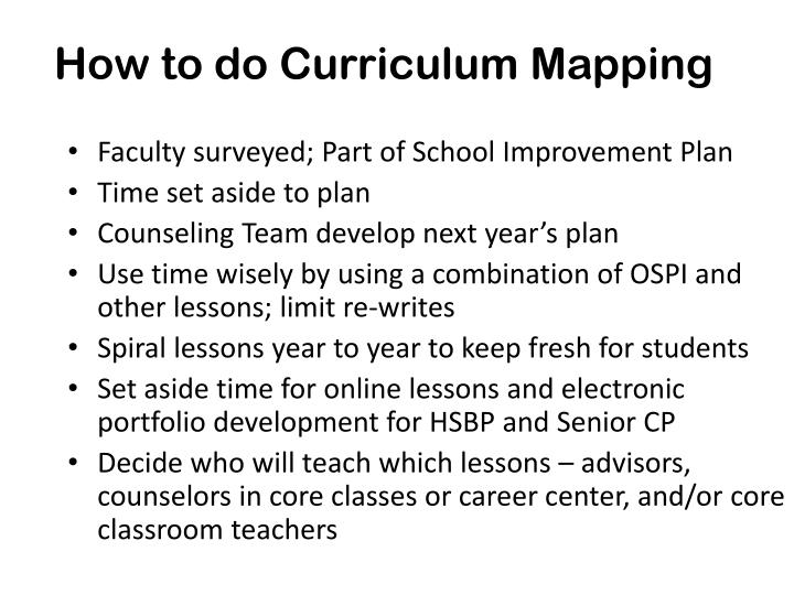 How to do Curriculum Mapping