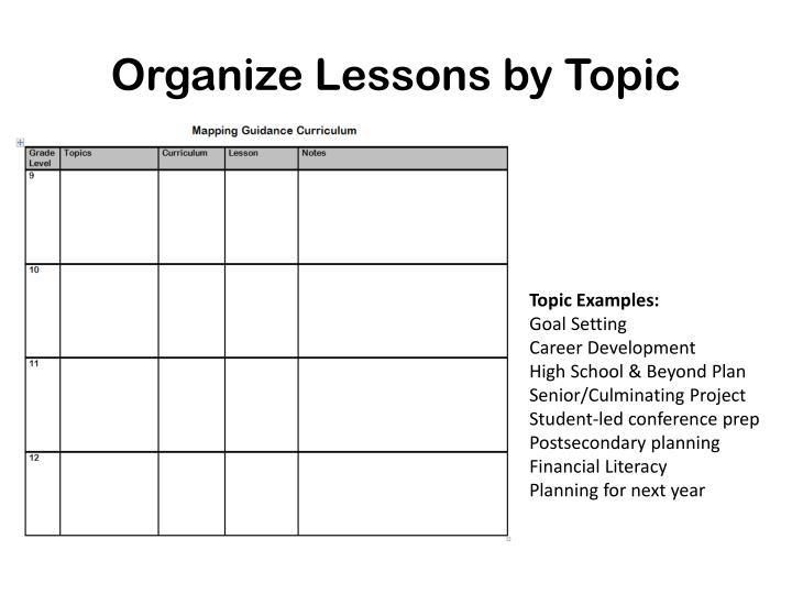 Organize Lessons by Topic