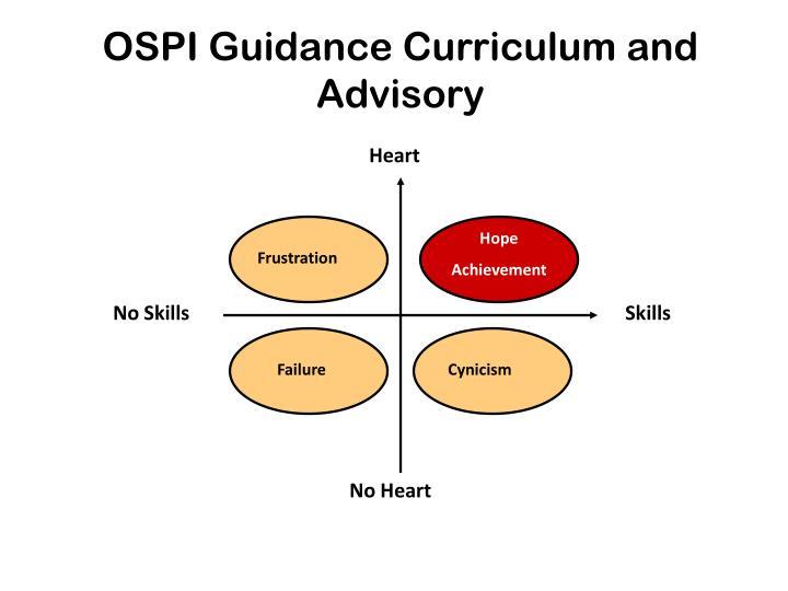 OSPI Guidance