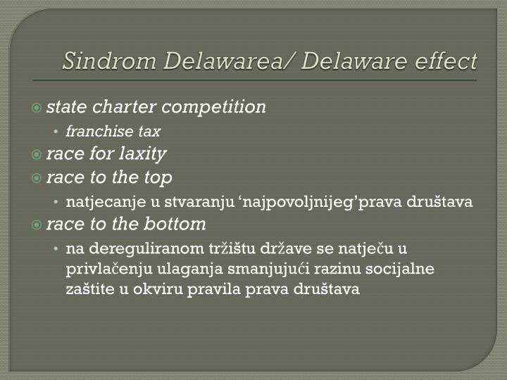 Sindrom Delawarea/ Delaware effect