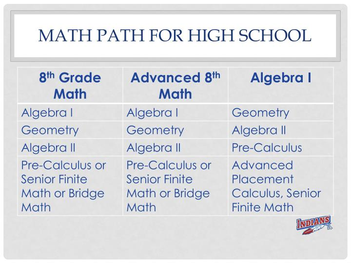 Math path for high school
