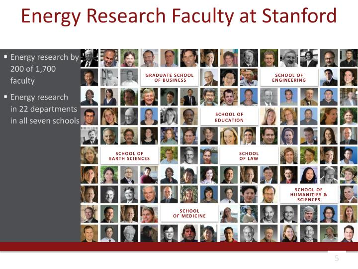 Energy Research Faculty at Stanford