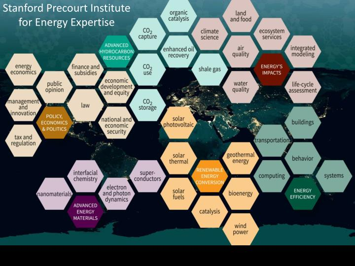 Stanford Precourt Institute