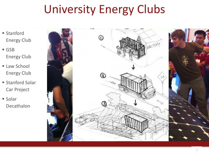 University Energy Clubs