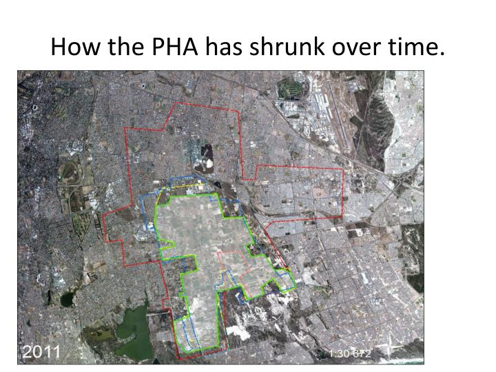 How the PHA has shrunk over time.