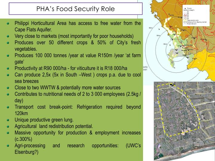 PHA's Food Security Role