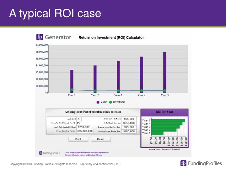 A typical ROI case