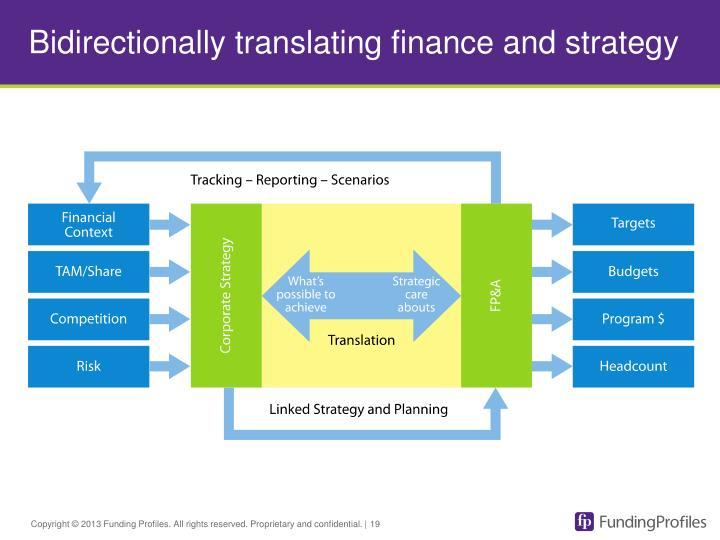 Bidirectionally translating finance and strategy