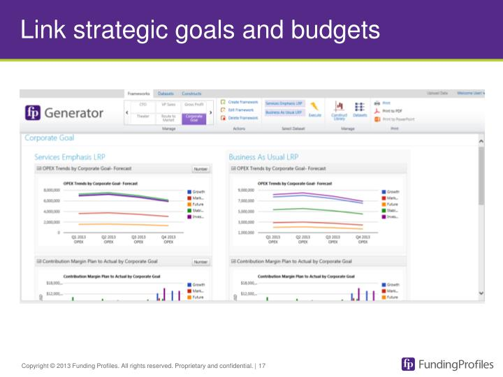 Link strategic goals and budgets
