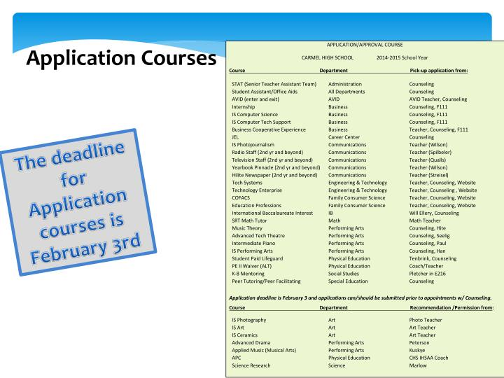 Application Courses