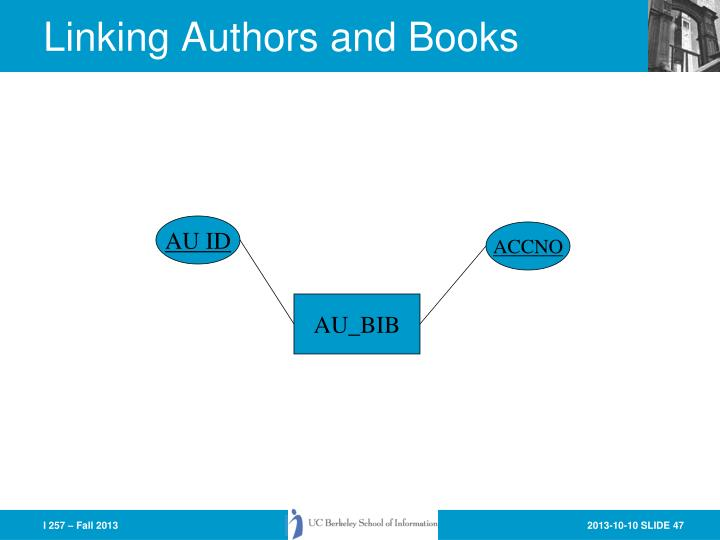 Linking Authors and Books