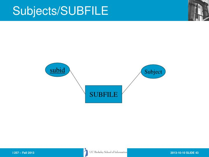 Subjects/SUBFILE