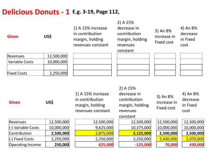 Delicious Donuts - 1