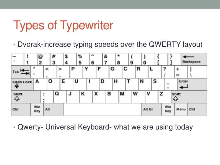 Types of Typewriter